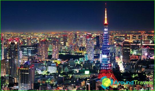 Hinnat Tokiossa