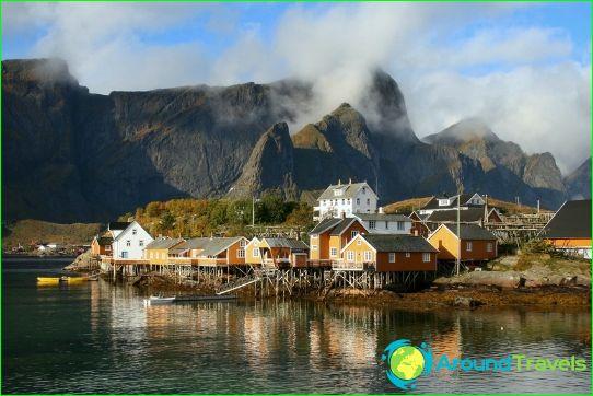 Hinnat Norjassa