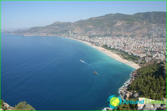 Antalya seizoen