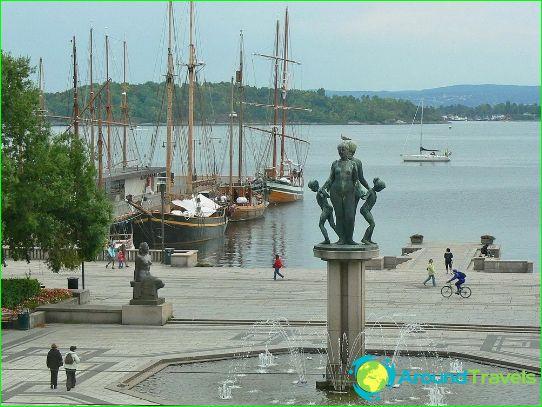 Hinnat Oslossa