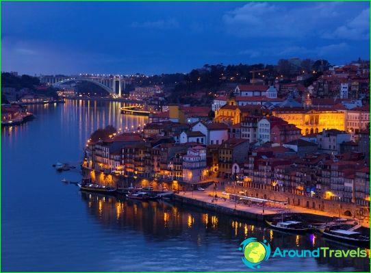 Hinnat Portugalissa