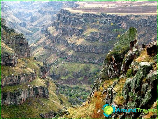 Hinnat Armeniassa