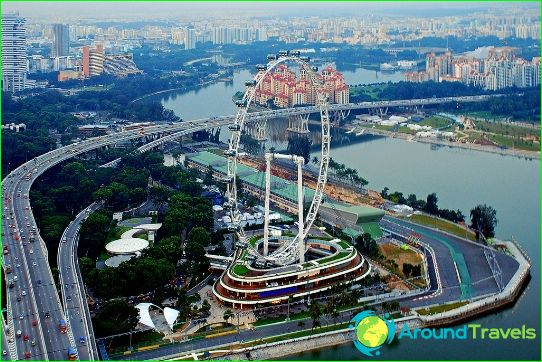 Hinnat Singaporessa