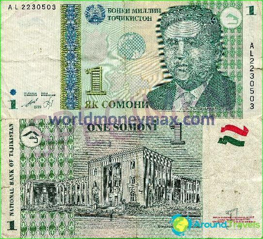 Valuta in Tadzjikistan