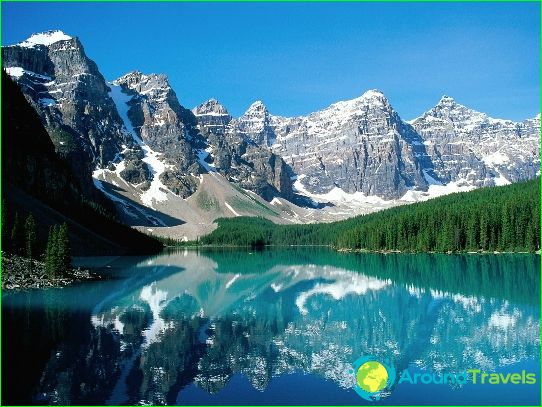 Provincies van Canada