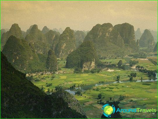 مقاطعات الصين