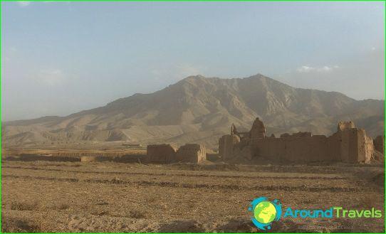 Afganistanin maakunnat