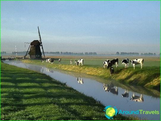 Provincies van Nederland