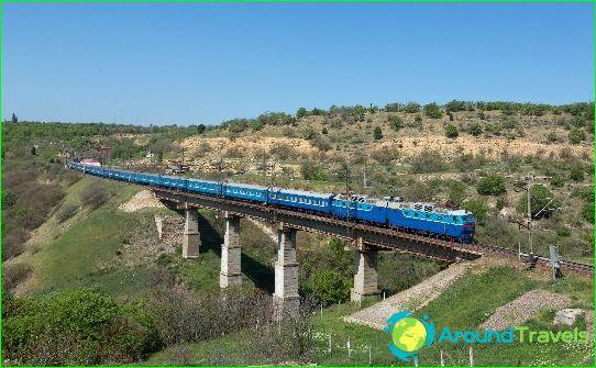Vervoer op de Krim