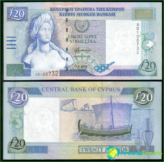 Valuutta Kyproksessa