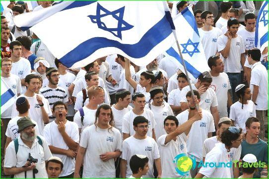 Vakantie in Israël