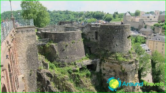 Luxemburg is de hoofdstad van Luxemburg