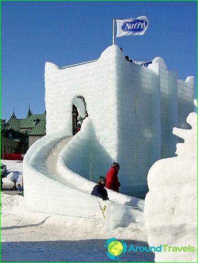 Vakantie in Canada
