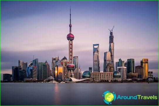 اجمل المدن في الصين