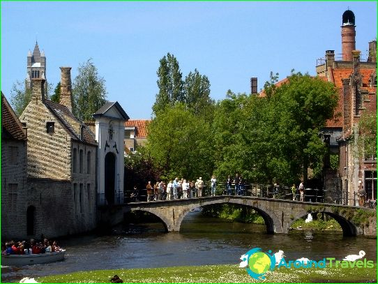Belgian kauneimmat kaupungit