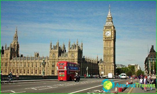 Lontoossa 1 päivässä