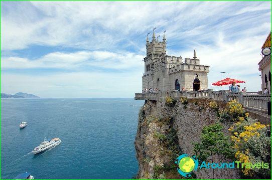 Туризъм в Крим