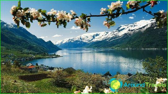 Lomat Norjassa maaliskuussa
