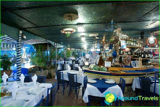 Ресторанти в Черна гора