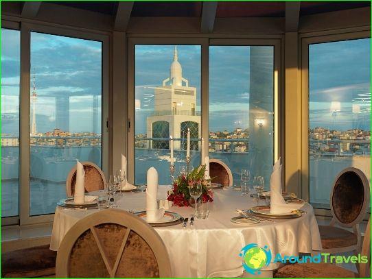Parhaat ravintolat Baku