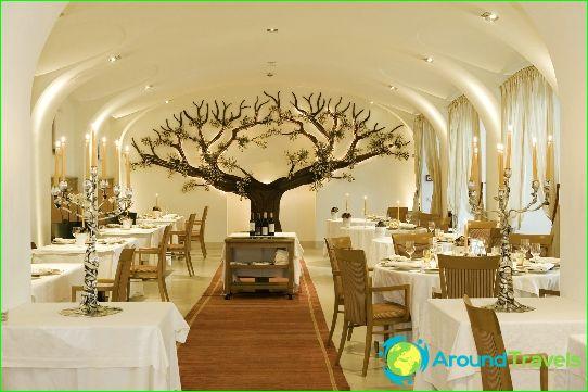 Beste restaurants in Wenen