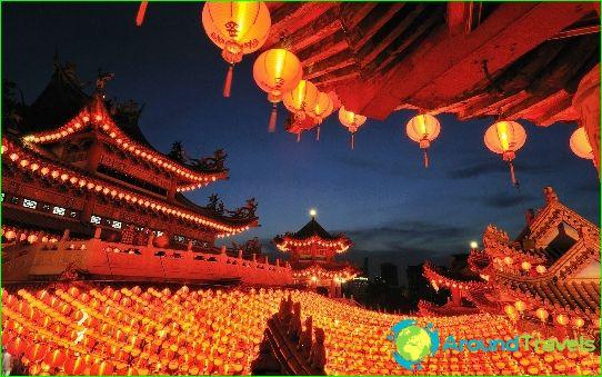 Kiinan alueet