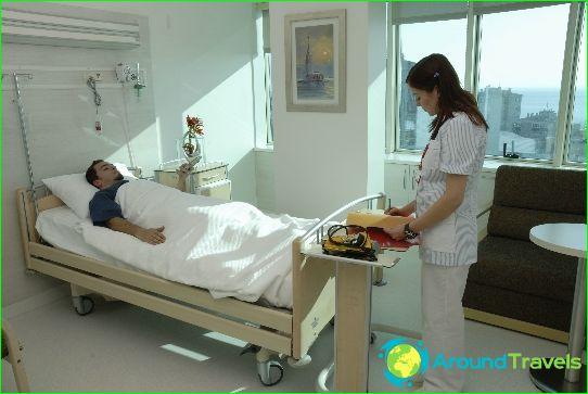 Лечение в Турция