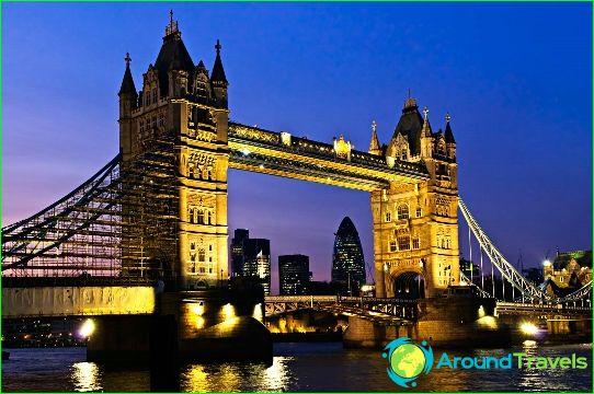Dingen om te doen in Londen
