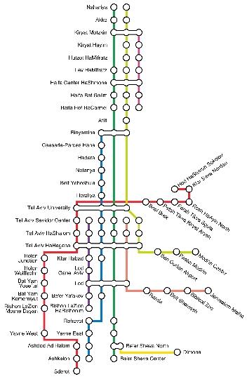 Israelin rautatiet