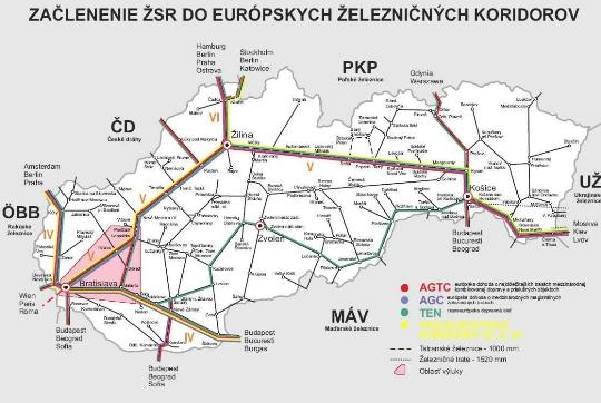 Spoorwegen van Slowakije
