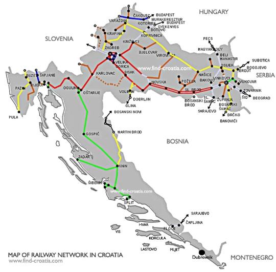 Spoorwegen van Kroatië