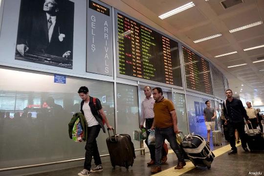 Turkin lentokentät