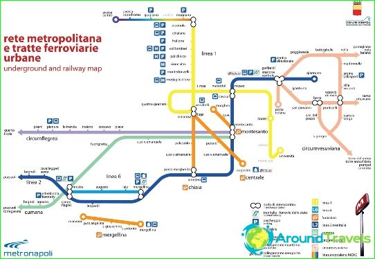 Napolin metrokartta