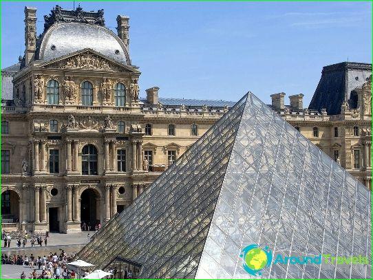 Pariisin symboli