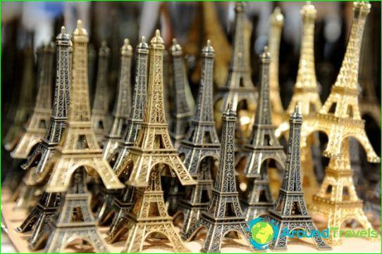 Winkelen in Parijs