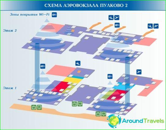 Летище в Санкт Петербург