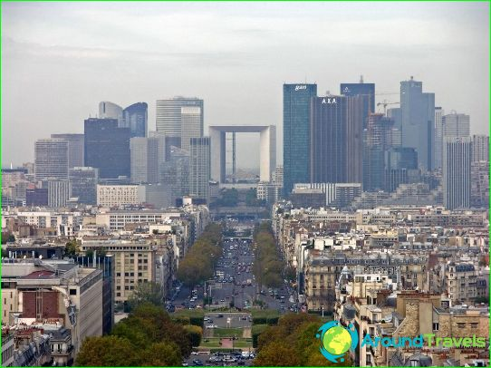 Wat te doen in Parijs?