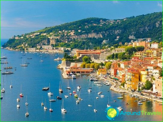 Riviera tarieven