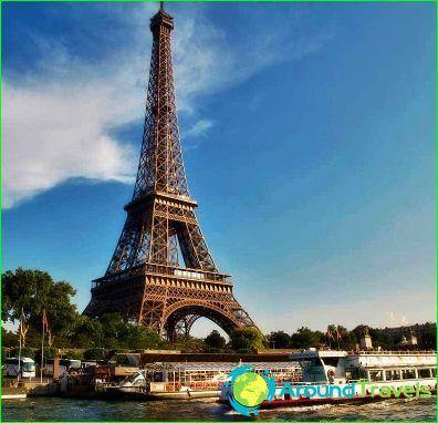 Hinnat Pariisissa