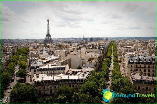 Lomat Pariisissa
