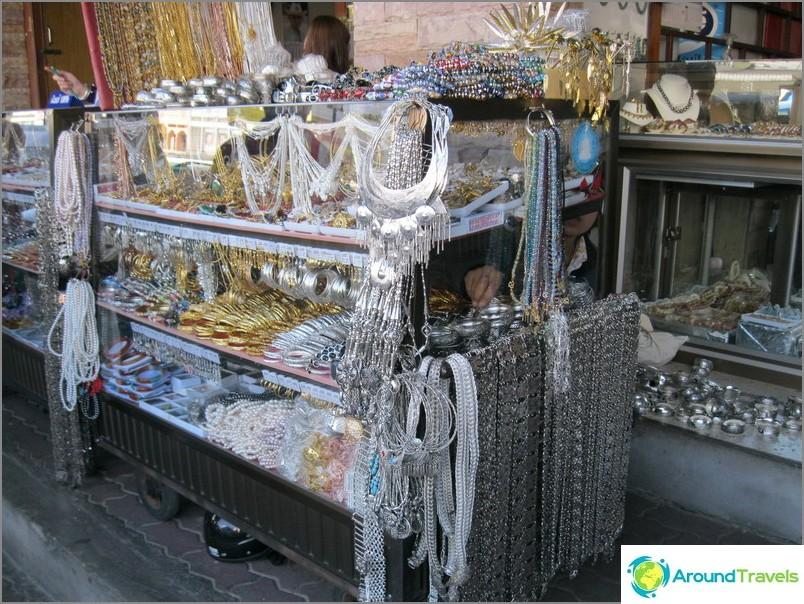 Burman markkinat