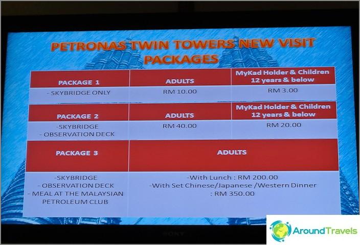 Petronas-tornien vierailun kustannukset