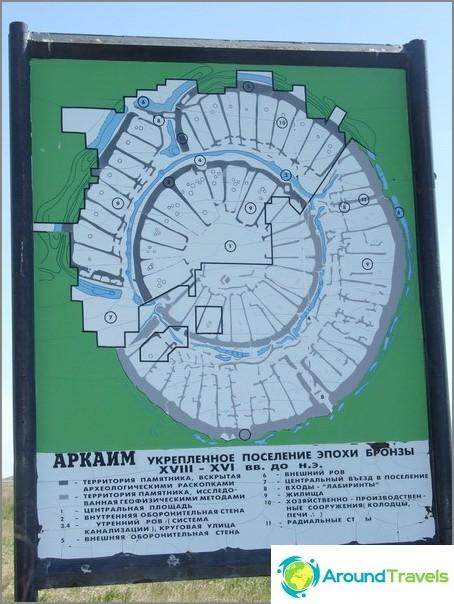 Arkaim. Kartta linnoituksesta.