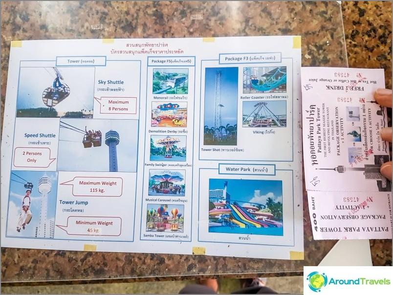 Katsaus kaikkiin Pattaya Park -aktiviteetteihin