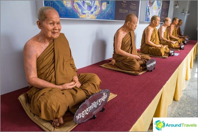 Hahmot munkkeista