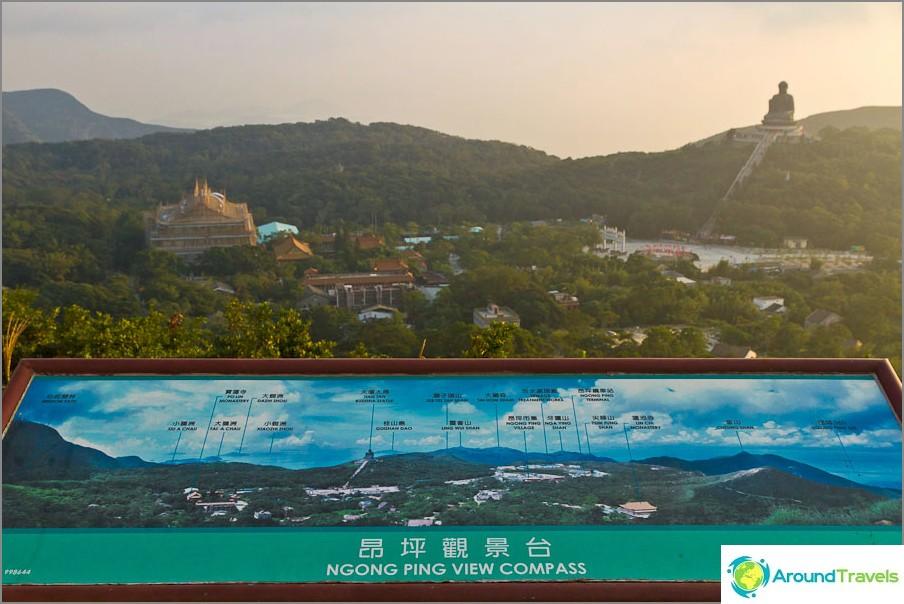 Näkymä koko Ngong-pingistä ja Big Buddhasta