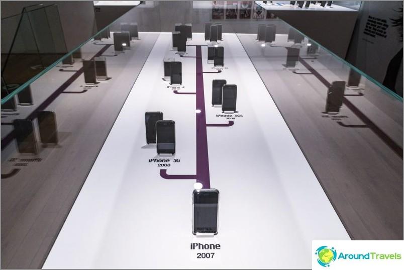 IPhonen kehitys vuodesta 2007, koko linja