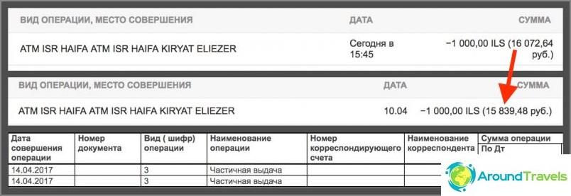 Sberbankin nosto ruplakortilla
