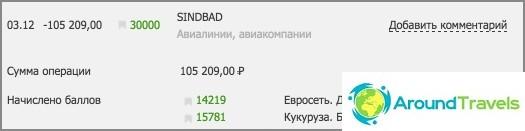 Cashback Corn-kortilta lennoille 3000 ruplaa