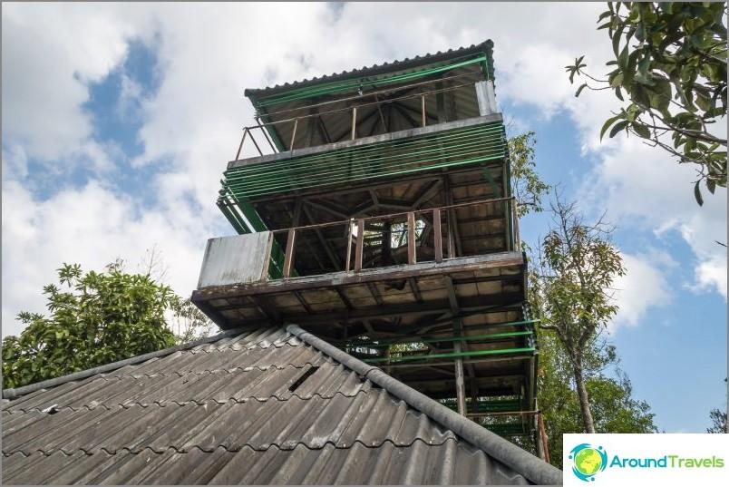 Lintuharrastajien torni